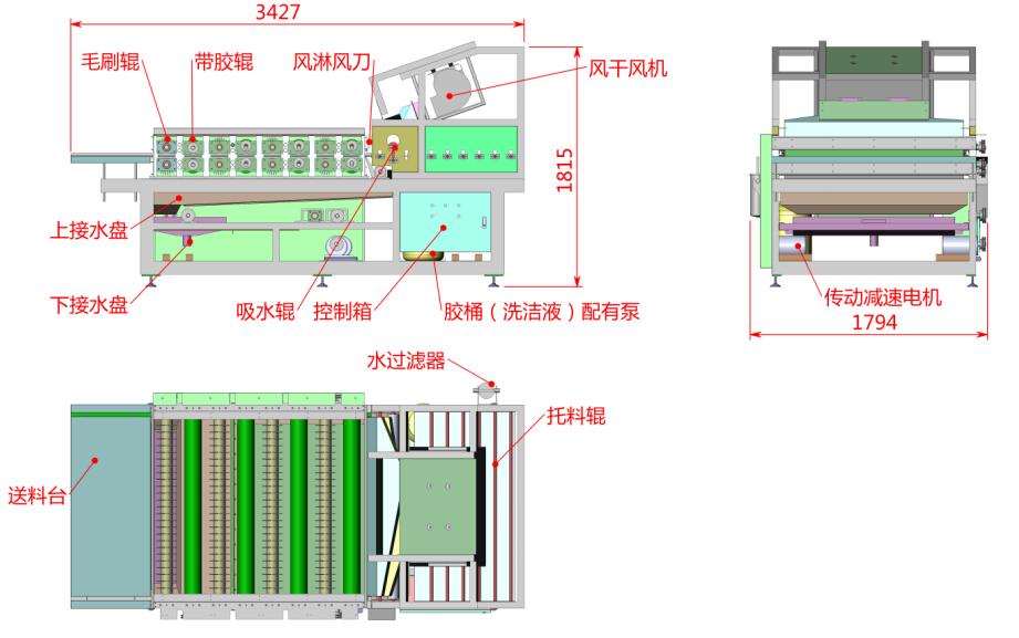 万通板清洗机 KS-1300-AUTO1518 剖析图